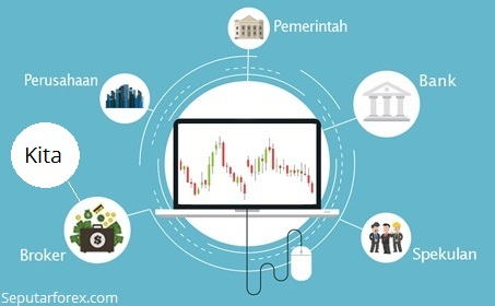 Forex itu apa sih rule 38a-1 of the investment company act of 1940 chevy