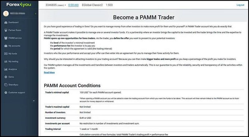 PAMM Forex4you