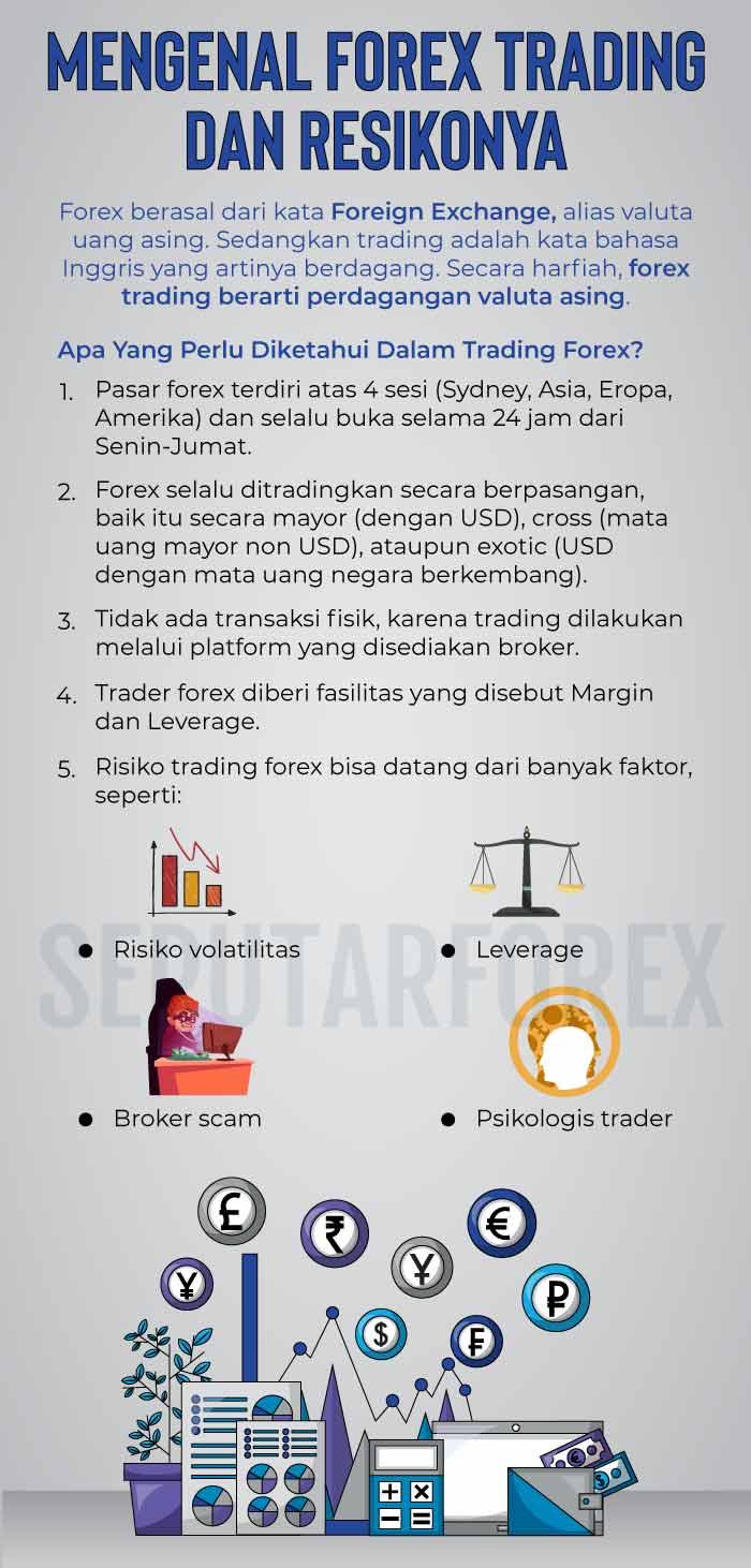 Ketika dicurangi broker bisa ke regulator? - Tanya Jawab Forex
