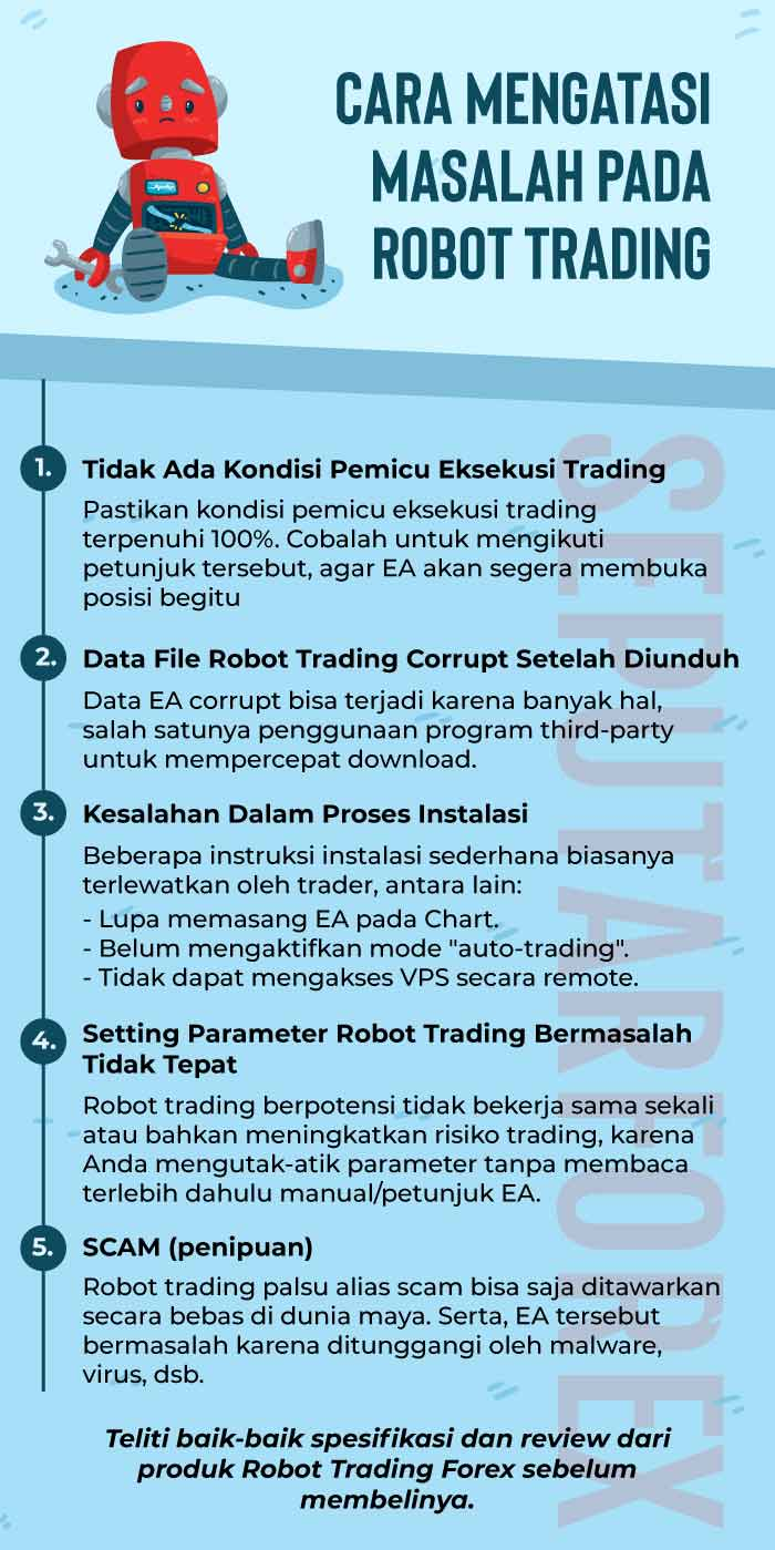 Forex trading scams robot