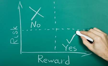 Risk Reward Ratio Dalam Forex
