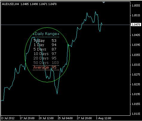 Tahapan Menjadi Seorang Trader (5)