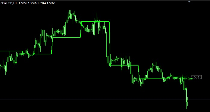 Forex open prioce