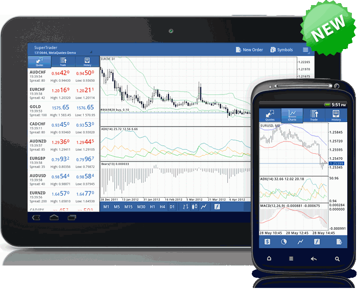 Forex di android