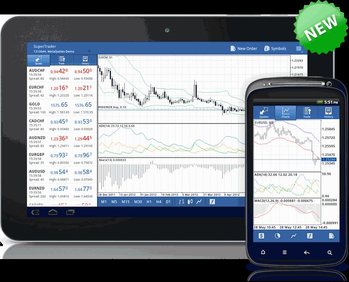 Download indikator forex untuk android