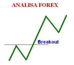 Strategi perdagangan derivatif kredit