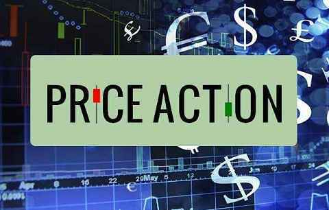 Apa Itu Price Action