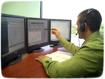 Sistem Trading Triple Screen