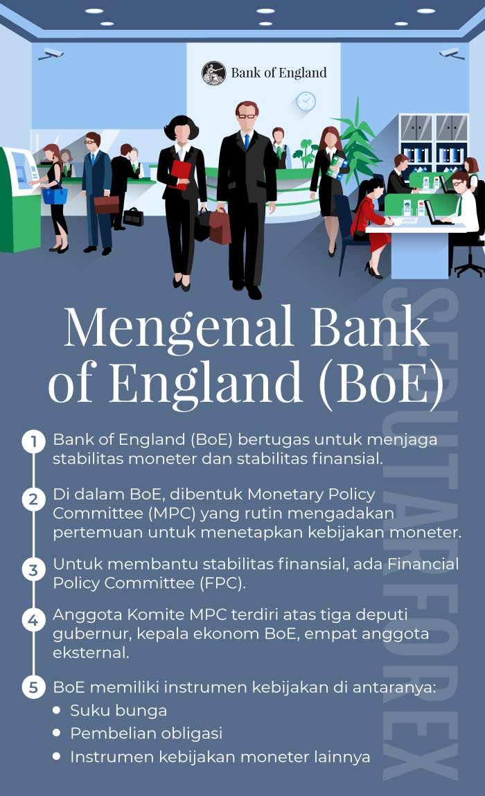 Infografi Bank of England