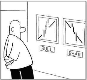 Memprediksi pergerakan harga forex