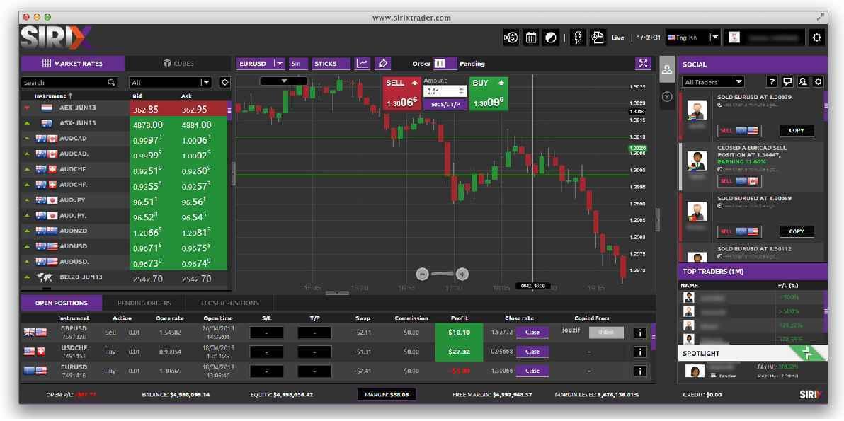 Tak Mau Gagal Trading Forex? Simak Rekomendasi Broker Terbaik di Sini