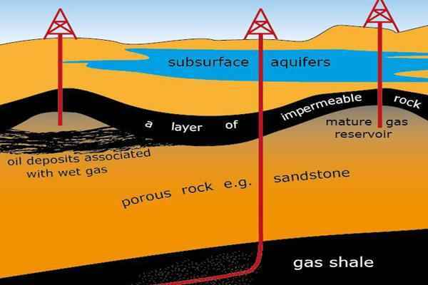 oil and gas shale fracking