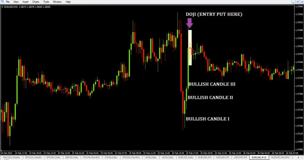 the binary options secrets revealed