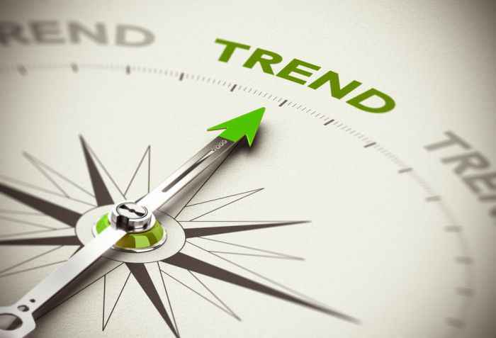 Trend Trading Binary Options