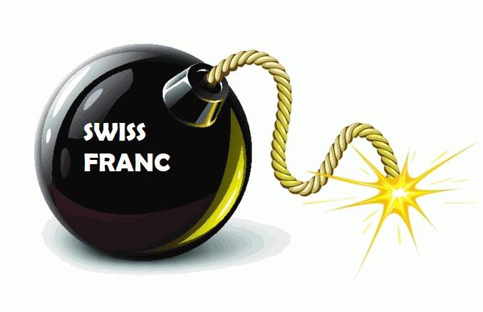Forex dan kebangkrutan