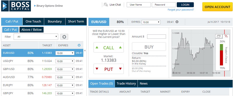 contoh bil binary options