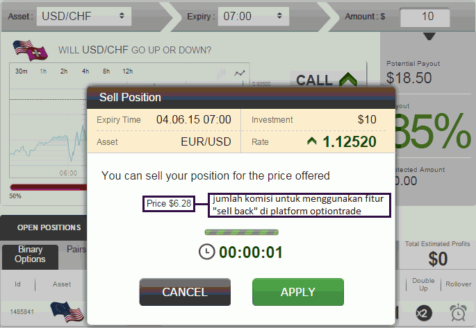 Binary option apa itu