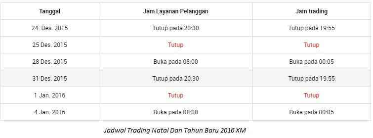 Forex broker gmt+2