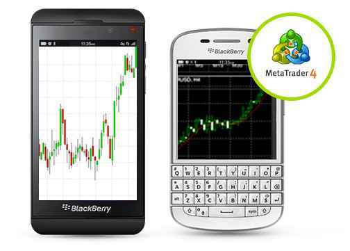 Forex quotes for blackberry