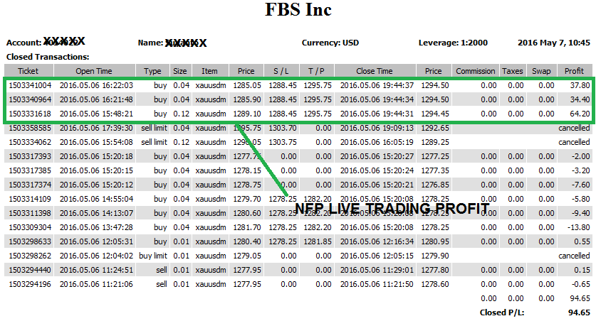 Trading Journal #15: 11st NFP LIVE TRADING -