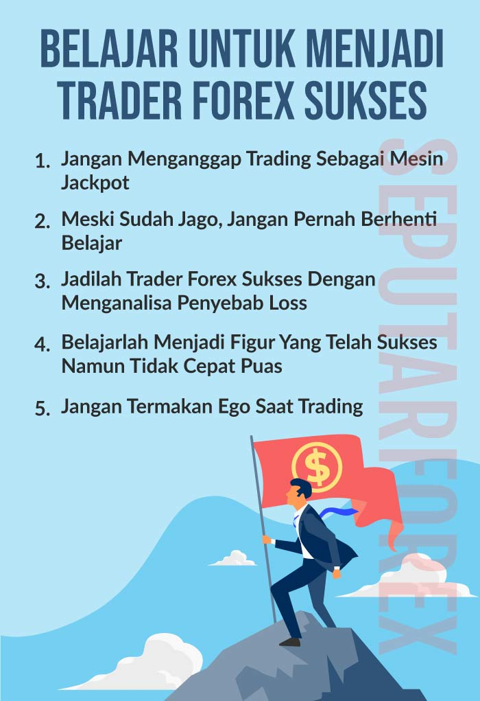 Trader forex sukses