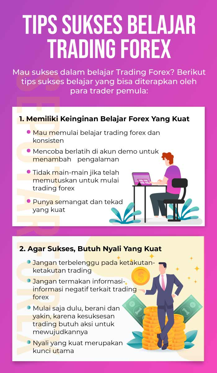 Belajar forex utk pemula under section 80ccf investments that pay