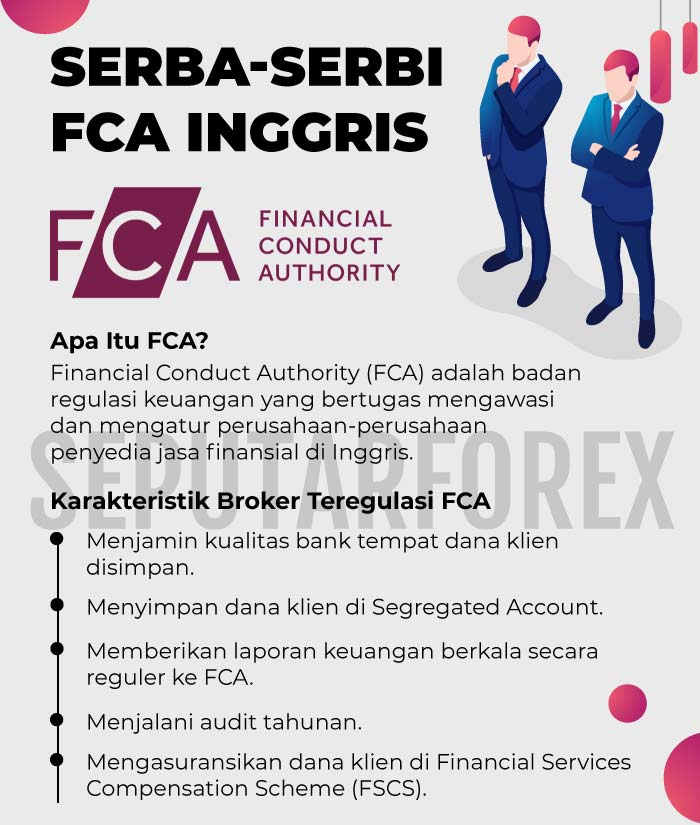 Daftar broker forex review