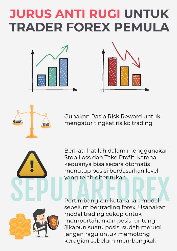 Rugi dalam forex pttep offshore investment company limited