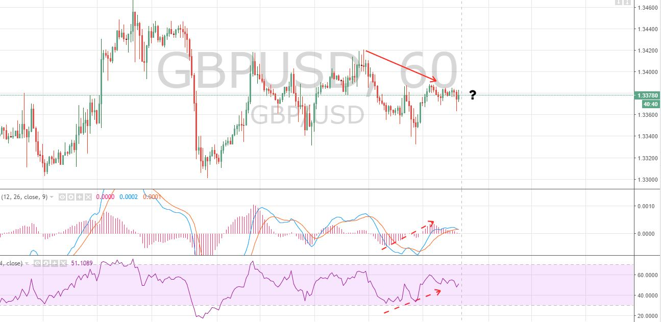 strategi trading contrarian, gbpusd