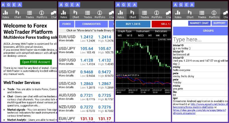 Trading forex lewat hp