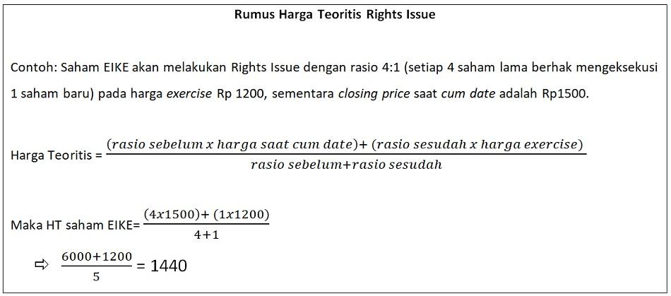 Rumus Harga Teoritis Saham Rights Issue