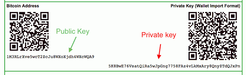Private Key Bitcoin