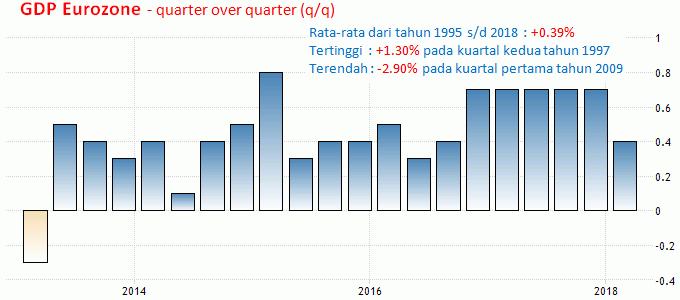 data pengeluaran sgp juli 2018