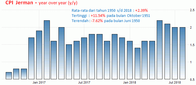 27-28 September 2018: GDP AS, Pidato
