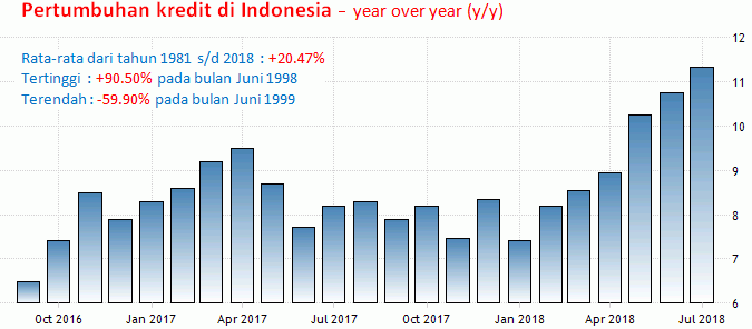 Analisa Rupiah 24-28 September 2018: