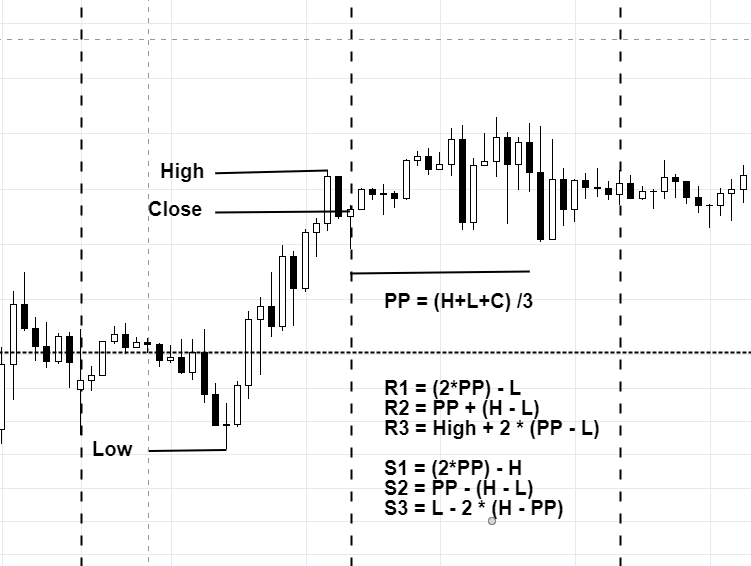 trading-pivot-point-breakout-1