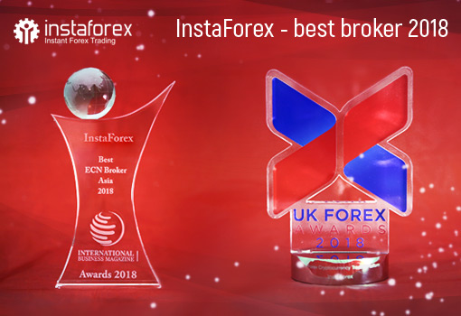 Instaforex awards