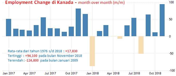 4 Januari 2019: NFP AS, Pidato Powell,