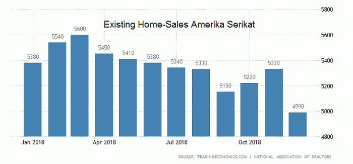 existing-home-sales-as