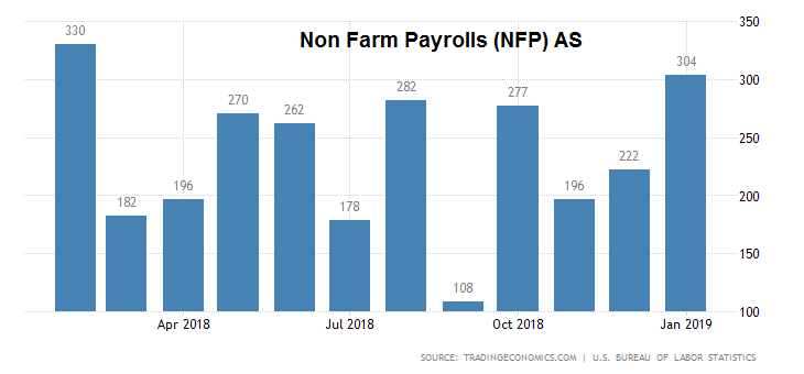 nfp-as