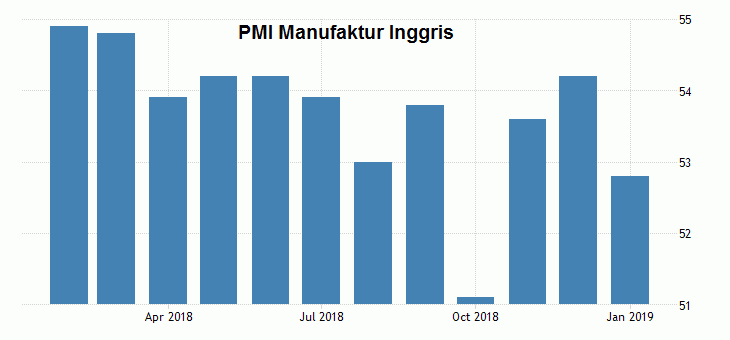 pmi-man-uk