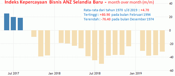 26-27 Juni 2019: Durable Goods AS,
