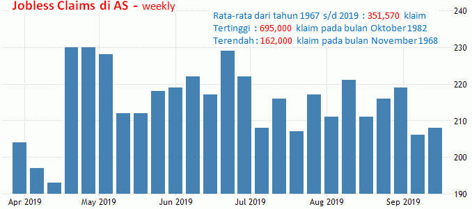 26 September 2019: GDP AS, Pidato