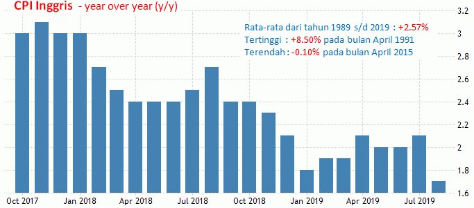16-17 Oktober 2019: Retail Sales AS,