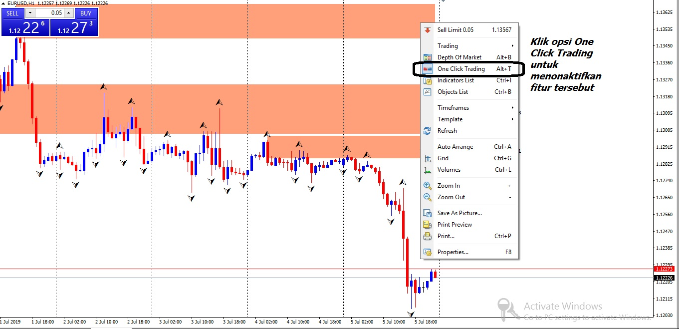 Arti buy sell forex