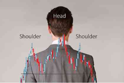 Chart Pattern: Head And Shoulder