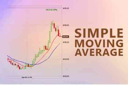 Pengertian Simple Moving Average
