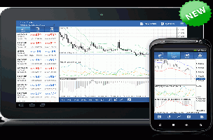 Indikator forex android