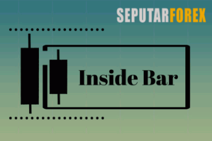 Trading Dengan Strategi Inside Bar