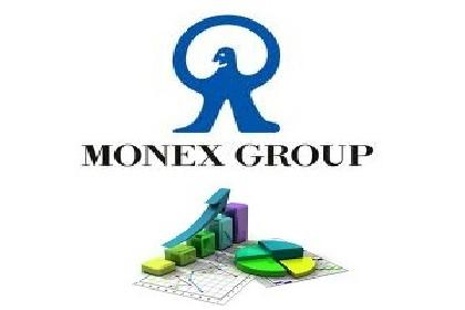 Monex capital forex